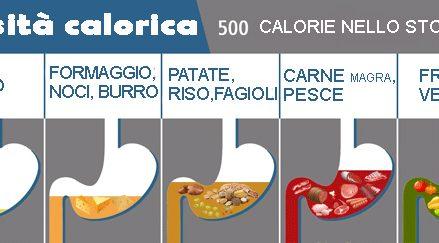 densità calorica